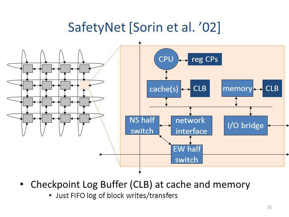 SafetyNet [Sorin et al. '02]
